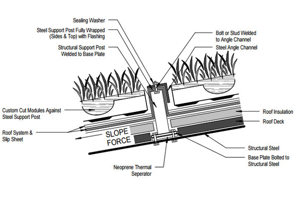 Green Roof Slope Application with Structural Posts Detail